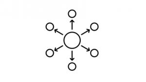 modele_orga2