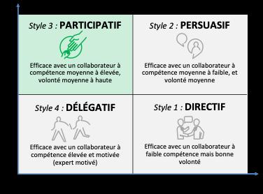 participatif