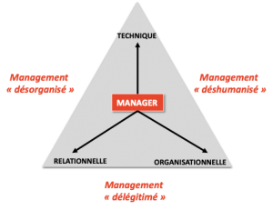 role-manager